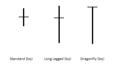 doji_ новый