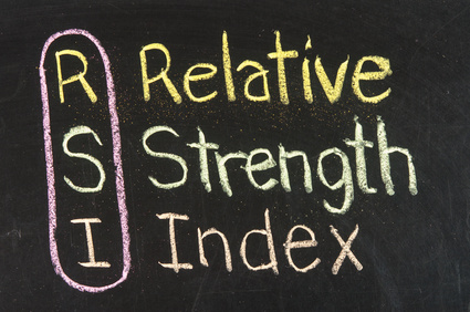 Cumulative RSI System