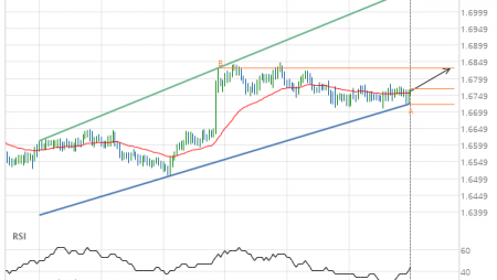 EUR/NZD up to 1.6831