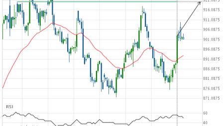 Soybeans up to 920.2500