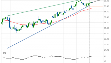 Will Verizon Communications Inc. have enough momentum to break resistance?