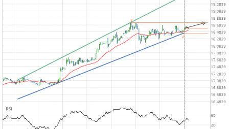 Silver Front Month up to 18.7500