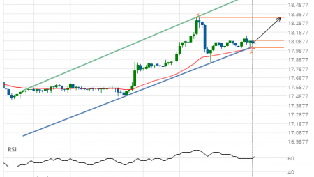 Silver Front Month up to 18.3500
