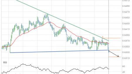 NZD/USD down to 0.6317