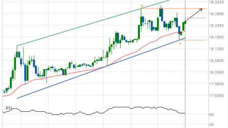 Silver Front Month up to 18.3100