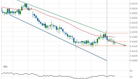 NZD/USD down to 0.6450