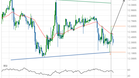 Silver Front Month up to 13.1800