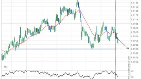 GBP/NZD down to 1.8967