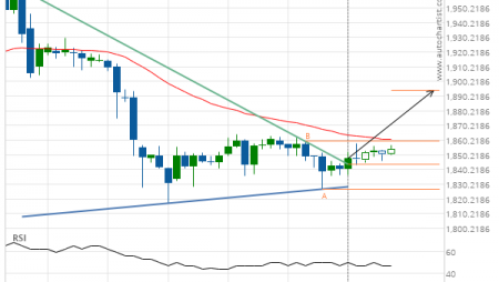 Gold Front Month up to 1894.1381