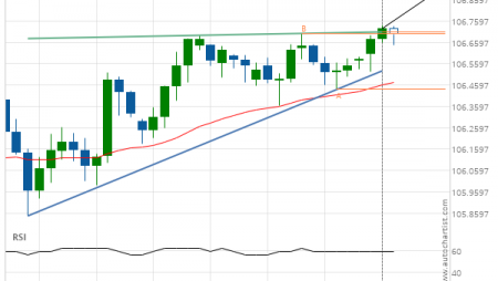 USD/JPY up to 106.9067